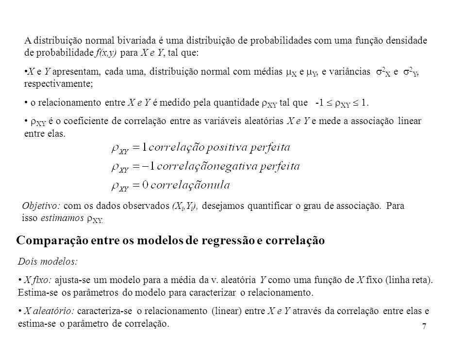 18 O que significa o coeficiente angular neste caso.