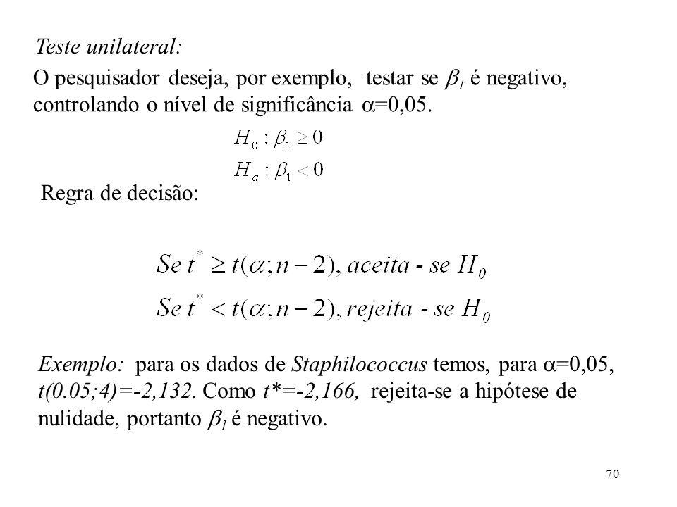 70 Teste unilateral: O pesquisador deseja, por exemplo, testar se 1 é negativo, controlando o nível de significância =0,05.