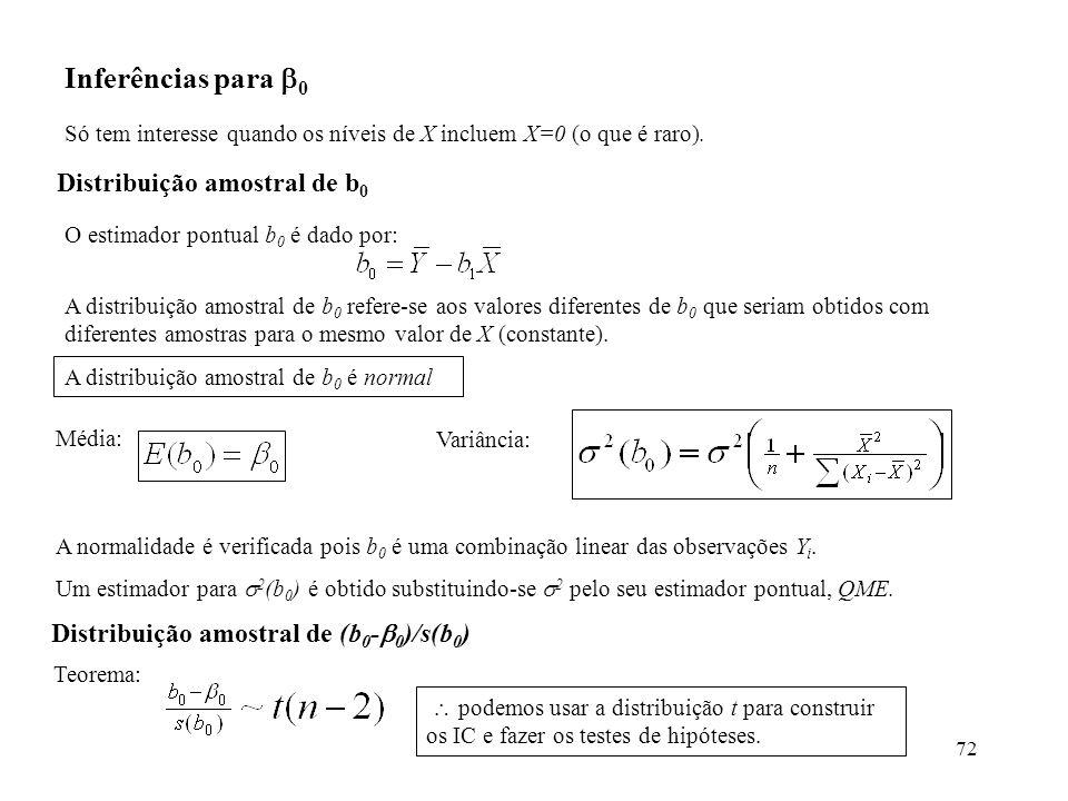 72 Inferências para 0 Só tem interesse quando os níveis de X incluem X=0 (o que é raro). Distribuição amostral de b 0 O estimador pontual b 0 é dado p