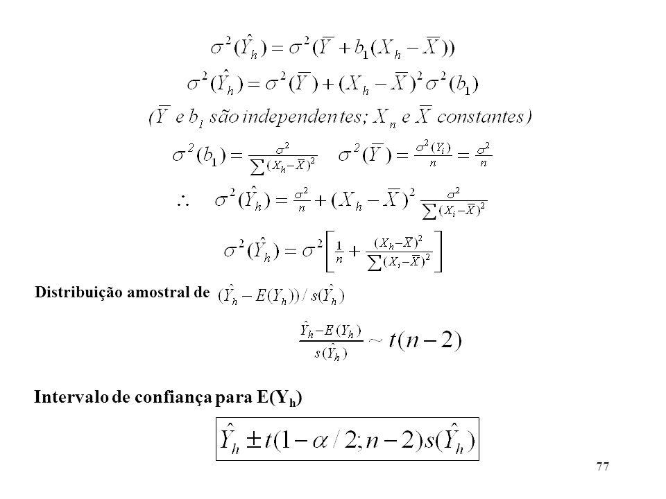 77 Distribuição amostral de Intervalo de confiança para E(Y h )