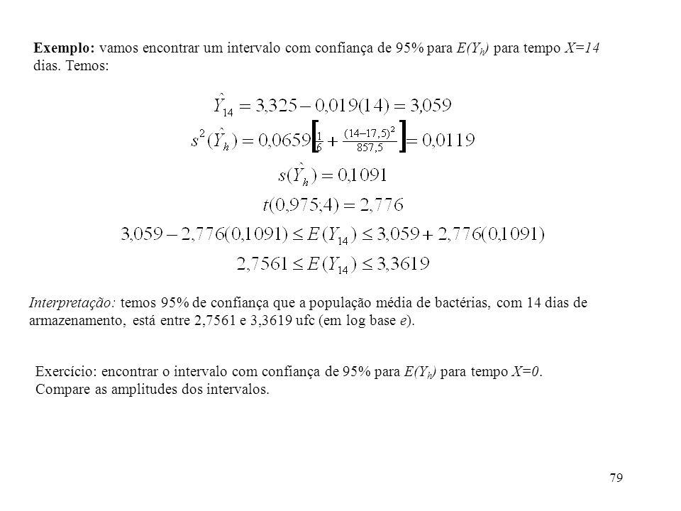 79 Exemplo: vamos encontrar um intervalo com confiança de 95% para E(Y h ) para tempo X=14 dias. Temos: Interpretação: temos 95% de confiança que a po