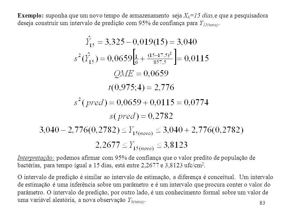 83 Exemplo: suponha que um novo tempo de armazenamento seja X h =15 dias,e que a pesquisadora deseja construir um intervalo de predição com 95% de confiança para Y 15(novo).