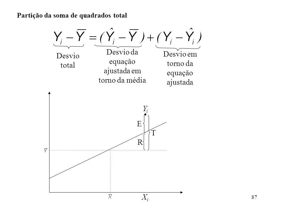 87 Partição da soma de quadrados total Desvio total Desvio da equação ajustada em torno da média Desvio em torno da equação ajustada XiXi YiYi T R E