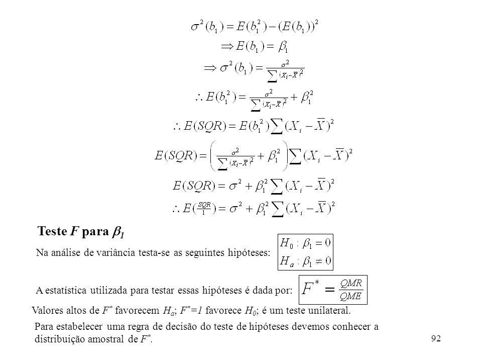 92 Teste F para 1 Na análise de variância testa-se as seguintes hipóteses: A estatística utilizada para testar essas hipóteses é dada por: Para estabelecer uma regra de decisão do teste de hipóteses devemos conhecer a distribuição amostral de F *.