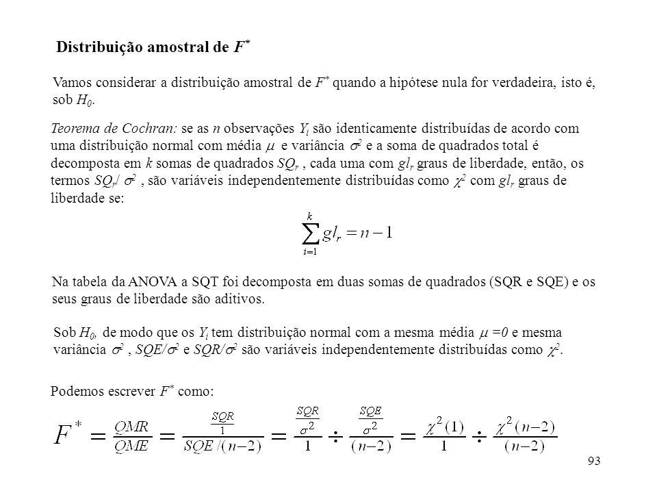 93 Distribuição amostral de F * Vamos considerar a distribuição amostral de F * quando a hipótese nula for verdadeira, isto é, sob H 0.