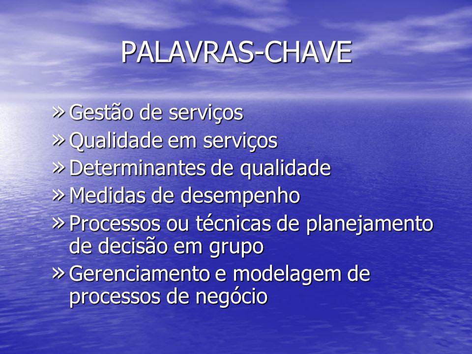 PALAVRAS-CHAVE » Gestão de serviços » Qualidade em serviços » Determinantes de qualidade » Medidas de desempenho » Processos ou técnicas de planejamen