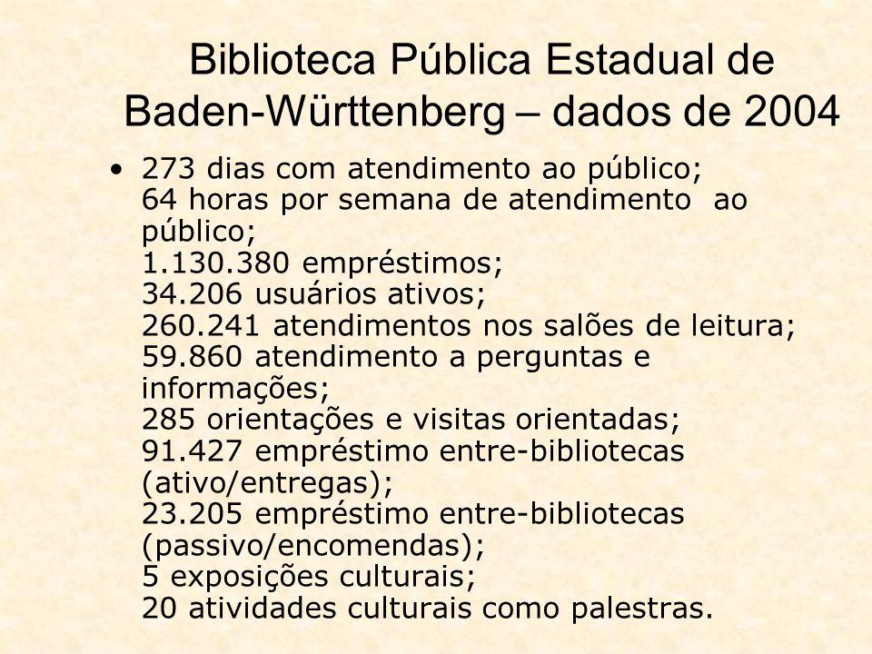 Biblioteca Pública Estadual de Baden-Württenberg – dados de 2004 A coleção aumentou em: 80.900 itens, sendo: por compra 36.460 depósito 27.737 permuta 747 doados 15.976