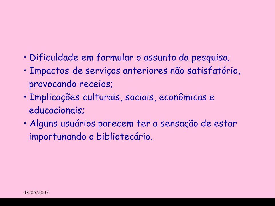 03/05/2005 Dificuldade em formular o assunto da pesquisa; Impactos de serviços anteriores não satisfatório, provocando receios; Implicações culturais,