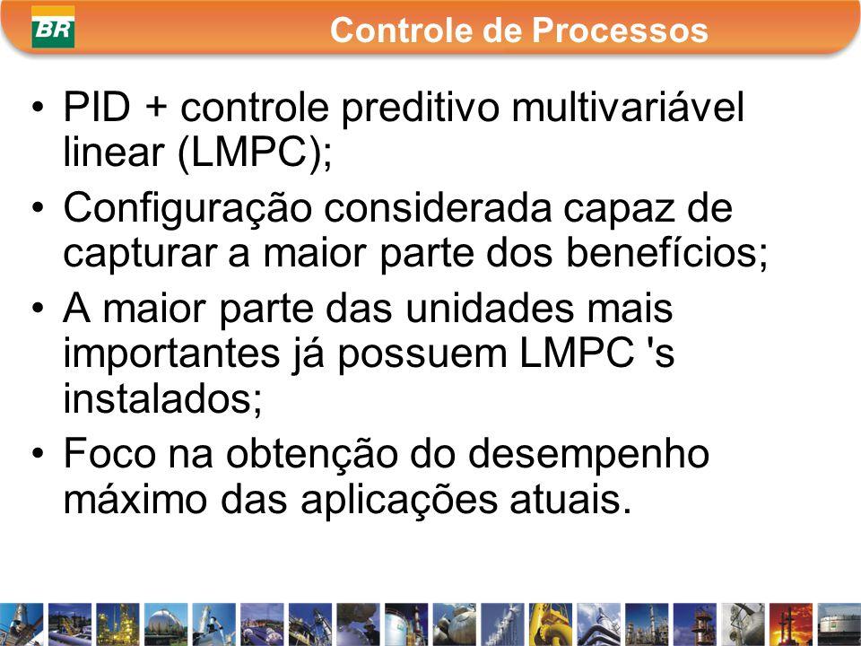 PID + controle preditivo multivariável linear (LMPC); Configuração considerada capaz de capturar a maior parte dos benefícios; A maior parte das unida