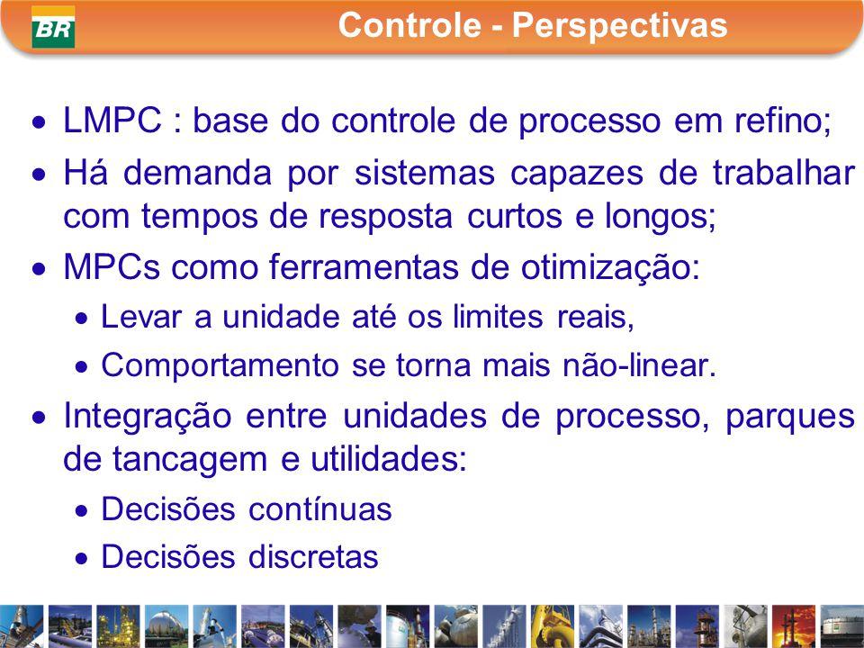 LMPC : base do controle de processo em refino; Há demanda por sistemas capazes de trabalhar com tempos de resposta curtos e longos; MPCs como ferramen