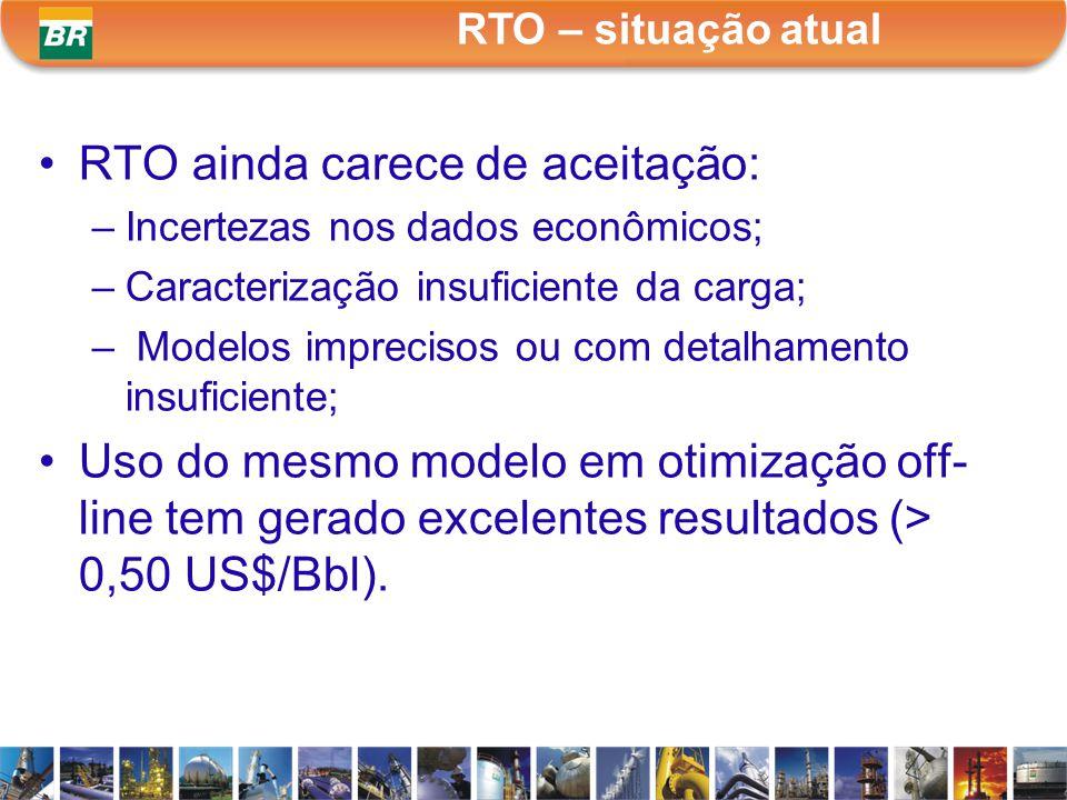 RTO ainda carece de aceitação: –Incertezas nos dados econômicos; –Caracterização insuficiente da carga; – Modelos imprecisos ou com detalhamento insuf