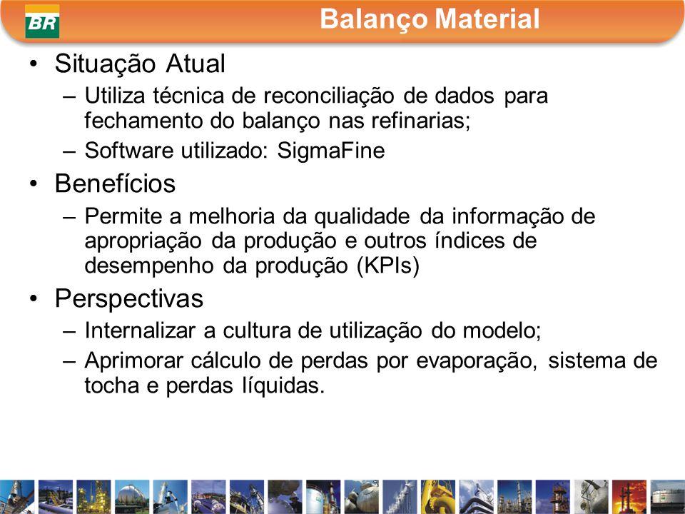 Situação Atual –Utiliza técnica de reconciliação de dados para fechamento do balanço nas refinarias; –Software utilizado: SigmaFine Benefícios –Permit