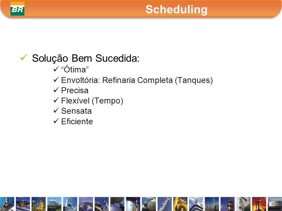 Solução Bem Sucedida: Ótima Envoltória: Refinaria Completa (Tanques) Precisa Flexível (Tempo) Sensata Eficiente Scheduling