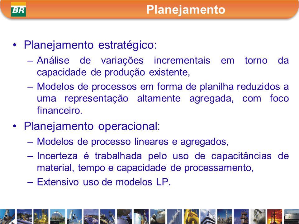 Planejamento Planejamento estratégico: –Análise de variações incrementais em torno da capacidade de produção existente, –Modelos de processos em forma