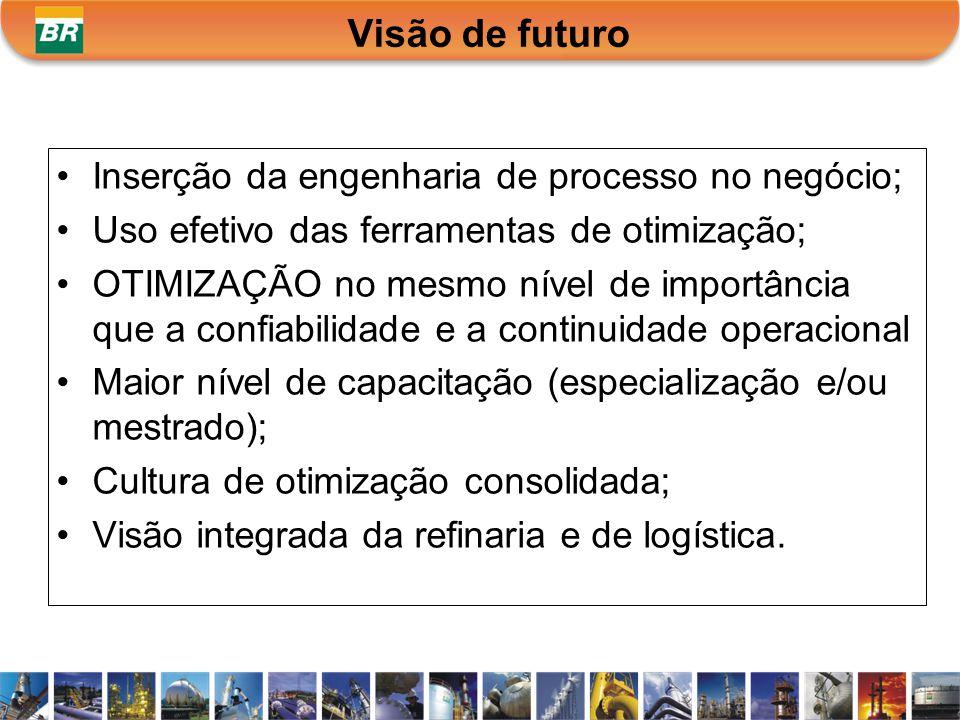 Inserção da engenharia de processo no negócio; Uso efetivo das ferramentas de otimização; OTIMIZAÇÃO no mesmo nível de importância que a confiabilidad