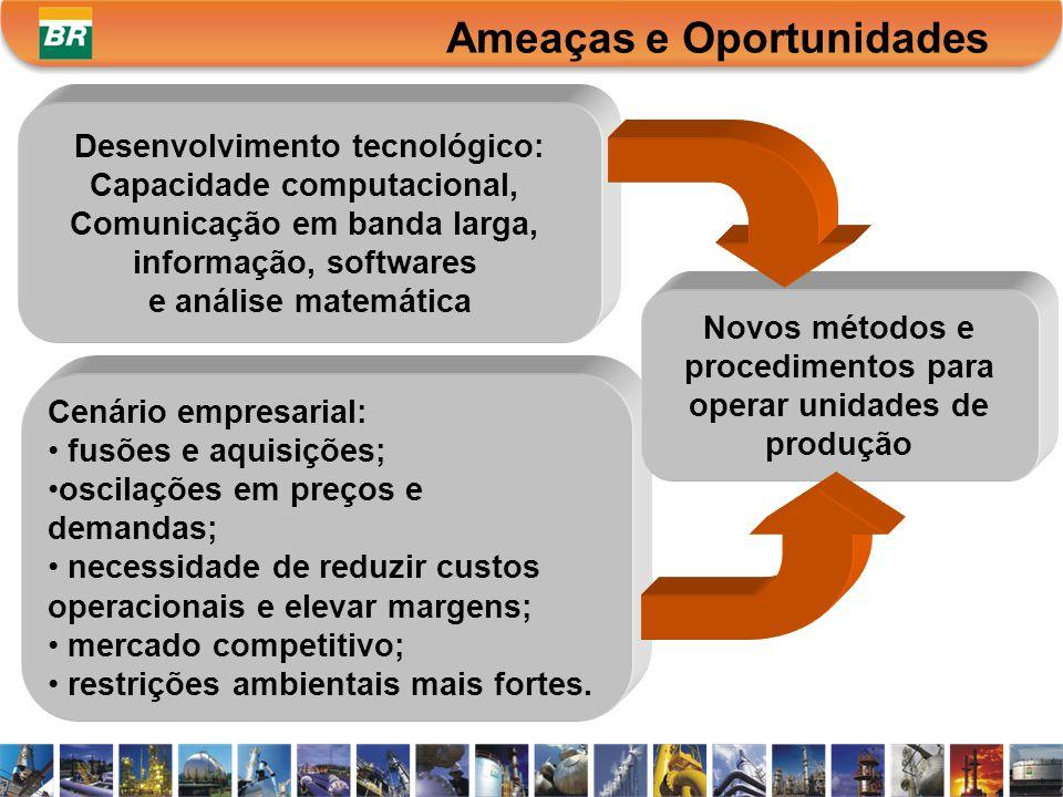 Desenvolvimento tecnológico: Capacidade computacional, Comunicação em banda larga, informação, softwares e análise matemática Cenário empresarial: fus