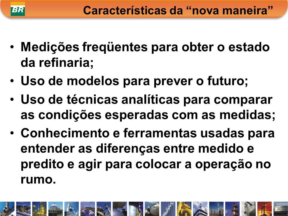 Medições freqüentes para obter o estado da refinaria; Uso de modelos para prever o futuro; Uso de técnicas analíticas para comparar as condições esper