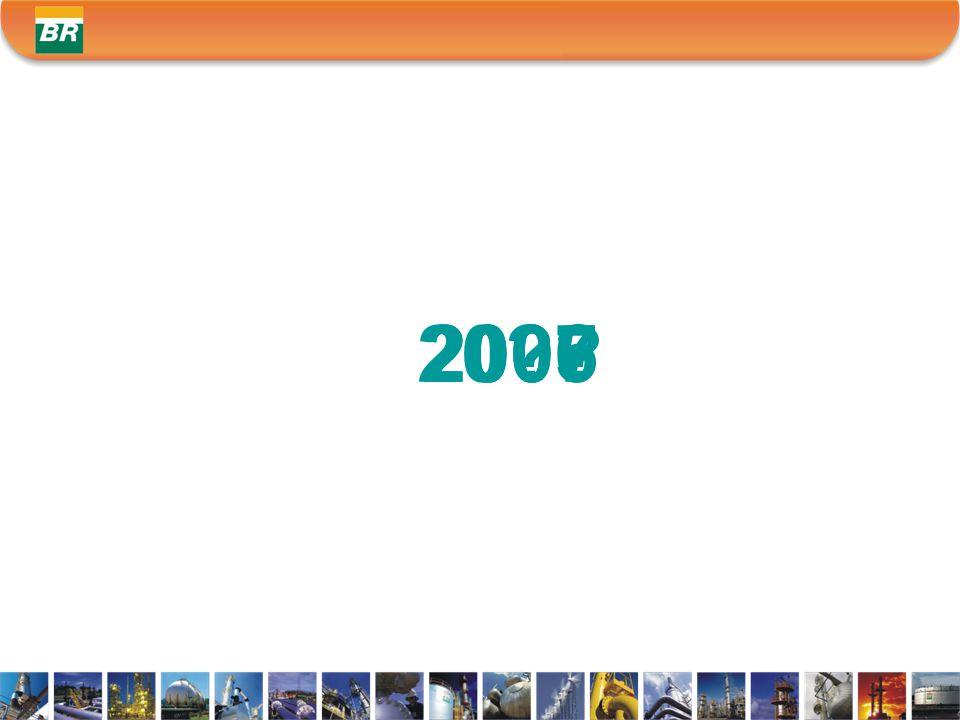 20052006200720?? Futuro