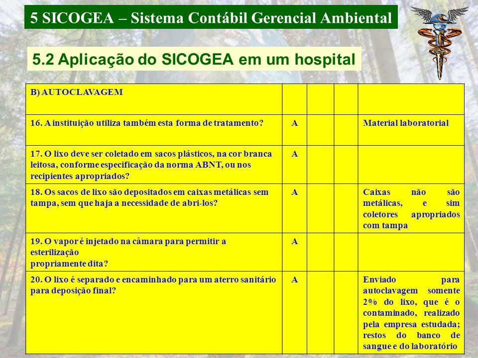 *Monografia de Danúbia Vegini; **Artigo Aprovado Congresso Brasileiro de Contabilidade. CRITÉRIO 2 –ECOEFICIÊNCIA DO PROCESSO HOSPITALAR A) INCINERAÇÃ