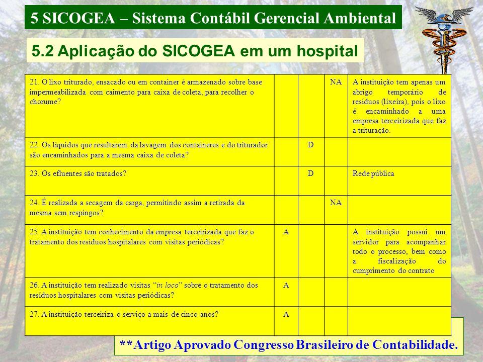 5 SICOGEA – Sistema Contábil Gerencial Ambiental *Monografia de Danúbia Vegini; **Artigo Aprovado Congresso Brasileiro de Contabilidade. B) AUTOCLAVAG