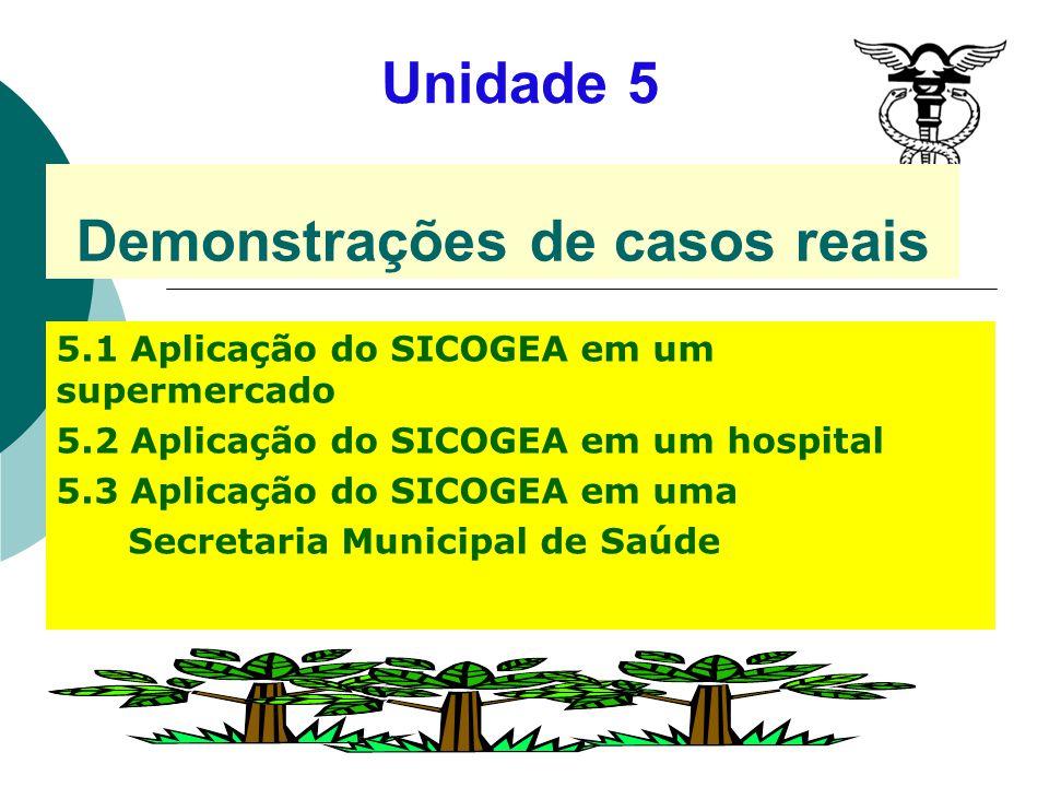 Demonstrações de casos reais 5.1 Aplicação do SICOGEA em um supermercado 5.2 Aplicação do SICOGEA em um hospital 5.3 Aplicação do SICOGEA em uma Secretaria Municipal de Saúde Unidade 5