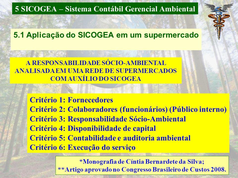 Demonstrações de casos reais 5.1 Aplicação do SICOGEA em um supermercado 5.2 Aplicação do SICOGEA em um hospital 5.3 Aplicação do SICOGEA em uma Secre