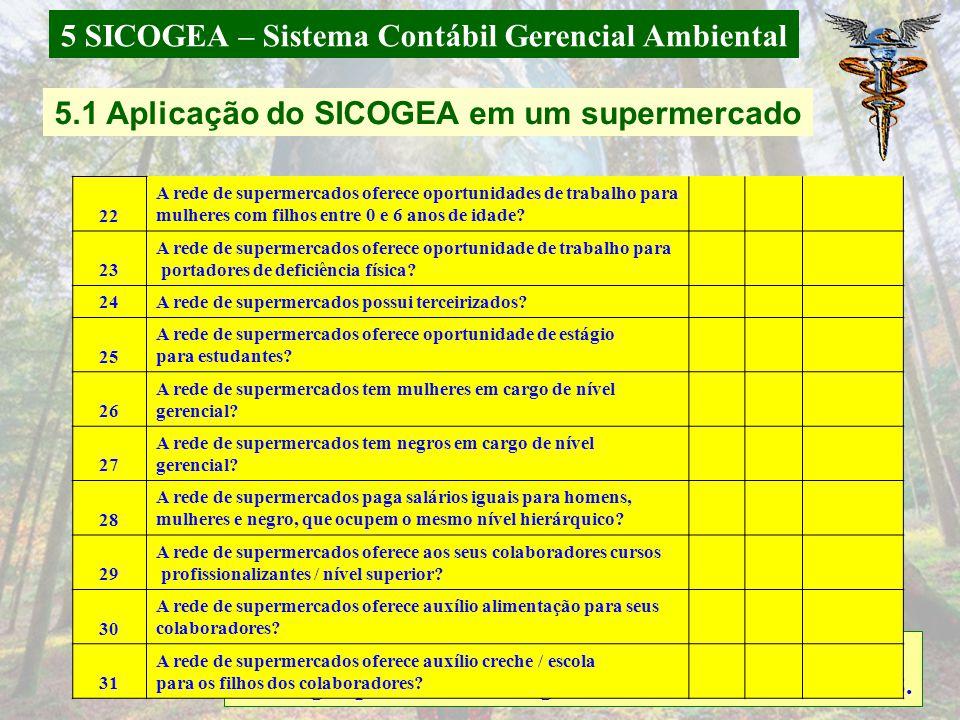 5 SICOGEA – Sistema Contábil Gerencial Ambiental *Monografia de Andreza Carolini Dias 5.3 Aplicação do SICOGEA em uma Secretaria Municipal de Saúde 71A instituição possui redução de refugos.