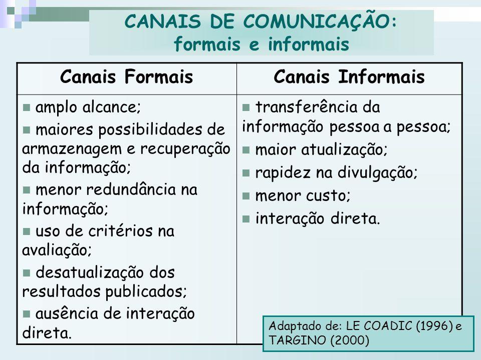 Canais FormaisCanais Informais amplo alcance; maiores possibilidades de armazenagem e recuperação da informação; menor redundância na informação; uso