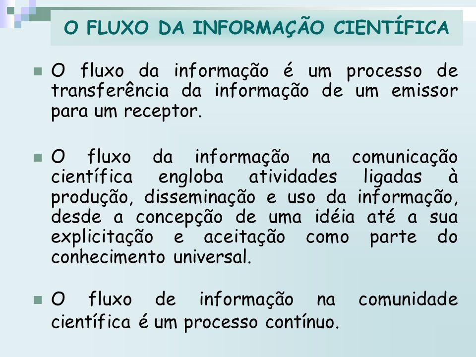 O fluxo da informação é um processo de transferência da informação de um emissor para um receptor. O fluxo da informação na comunicação científica eng