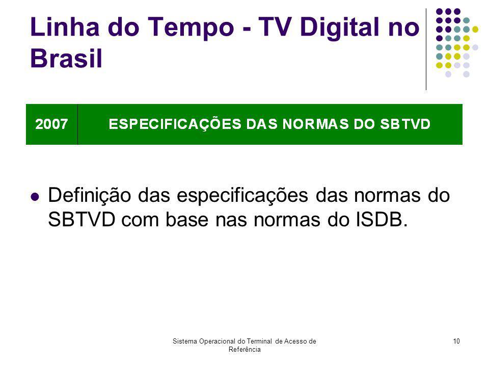 Sistema Operacional do Terminal de Acesso de Referência 10 Linha do Tempo - TV Digital no Brasil Definição das especificações das normas do SBTVD com