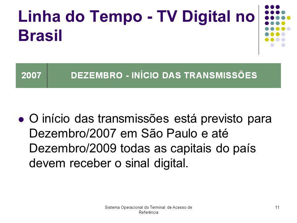 Sistema Operacional do Terminal de Acesso de Referência 11 Linha do Tempo - TV Digital no Brasil O início das transmissões está previsto para Dezembro