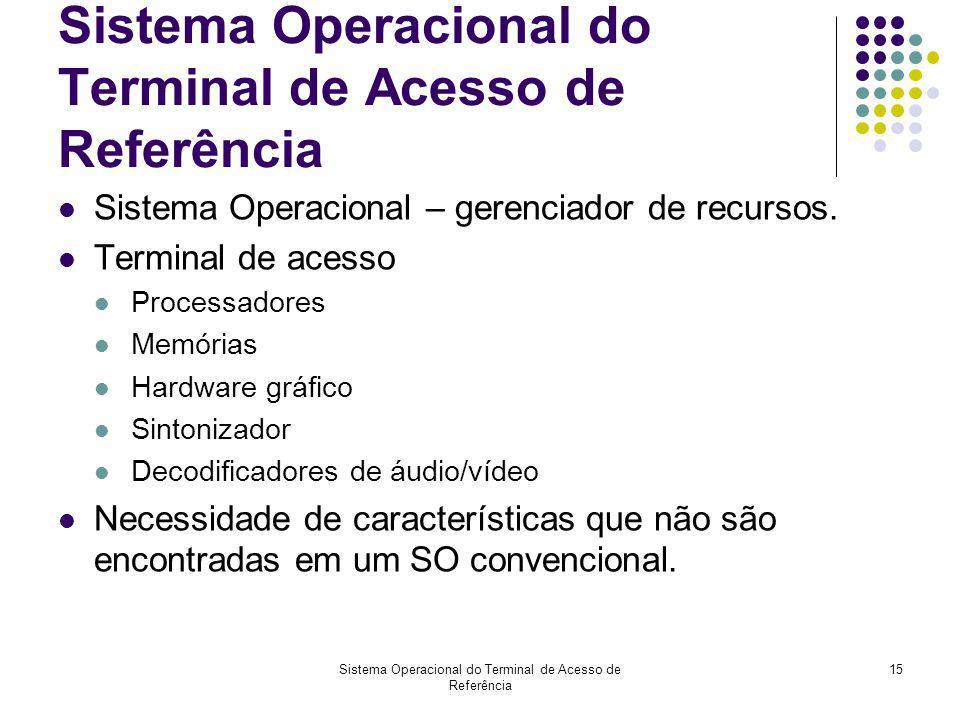 Sistema Operacional do Terminal de Acesso de Referência 15 Sistema Operacional – gerenciador de recursos. Terminal de acesso Processadores Memórias Ha