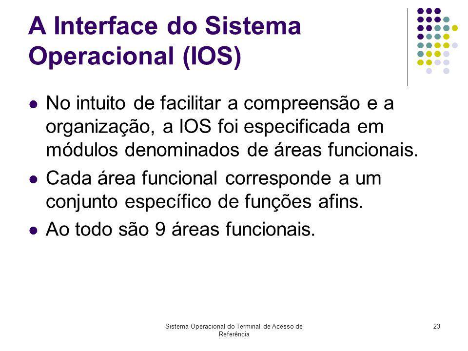 Sistema Operacional do Terminal de Acesso de Referência 23 A Interface do Sistema Operacional (IOS) No intuito de facilitar a compreensão e a organiza