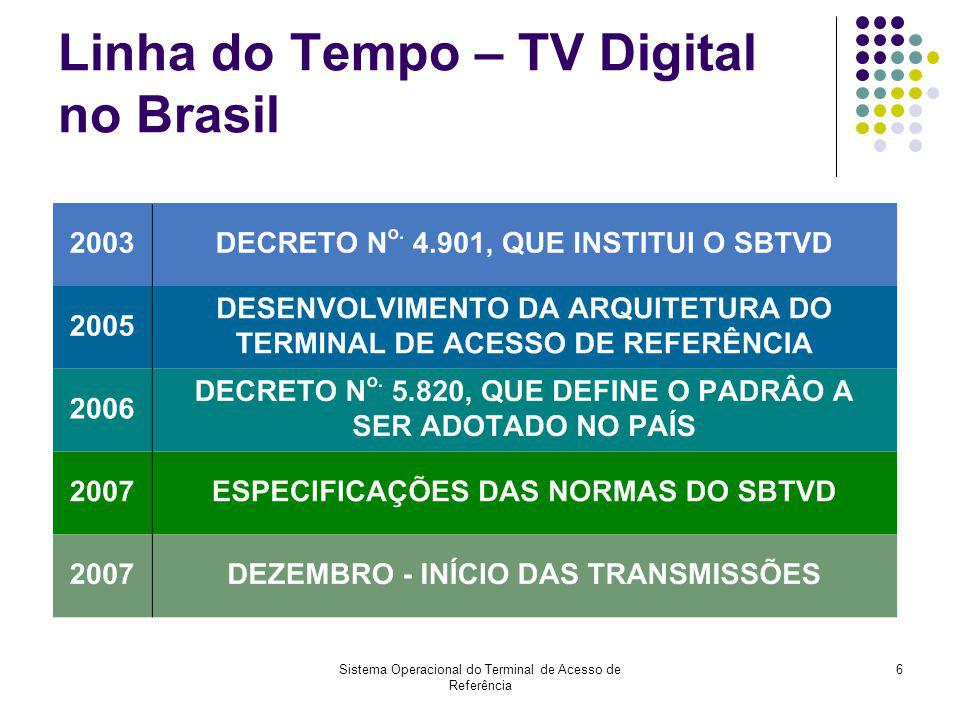 Sistema Operacional do Terminal de Acesso de Referência 7 Linha do Tempo - TV Digital no Brasil Principais objetivos do Decreto: Definir o padrão de Televisão Digital a ser adotado no Brasil.