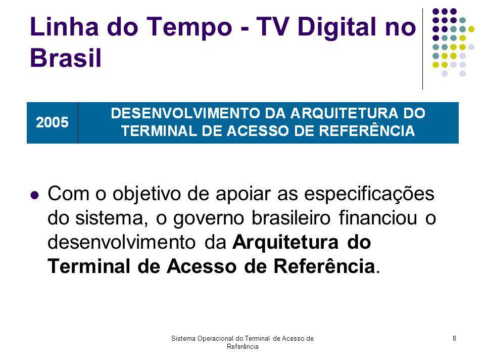Sistema Operacional do Terminal de Acesso de Referência 9 Linha do Tempo - TV Digital no Brasil O decreto determina que o Brasil adotará, como base, o padrão de sinais da tecnologia japonesa ISDB.