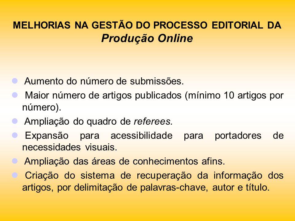 MELHORIAS NA GESTÃO DO PROCESSO EDITORIAL DA Produção Online Aumento do número de submissões. Maior número de artigos publicados (mínimo 10 artigos po