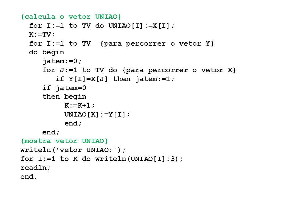 {calcula o vetor UNIAO} for I:=1 to TV do UNIAO[I]:=X[I]; K:=TV; for I:=1 to TV {para percorrer o vetor Y} do begin jatem:=0; for J:=1 to TV do {para percorrer o vetor X} if Y[I]=X[J] then jatem:=1; if jatem=0 then begin K:=K+1; UNIAO[K]:=Y[I]; end; {mostra vetor UNIAO} writeln( vetor UNIAO: ); for I:=1 to K do writeln(UNIAO[I]:3); readln; end.