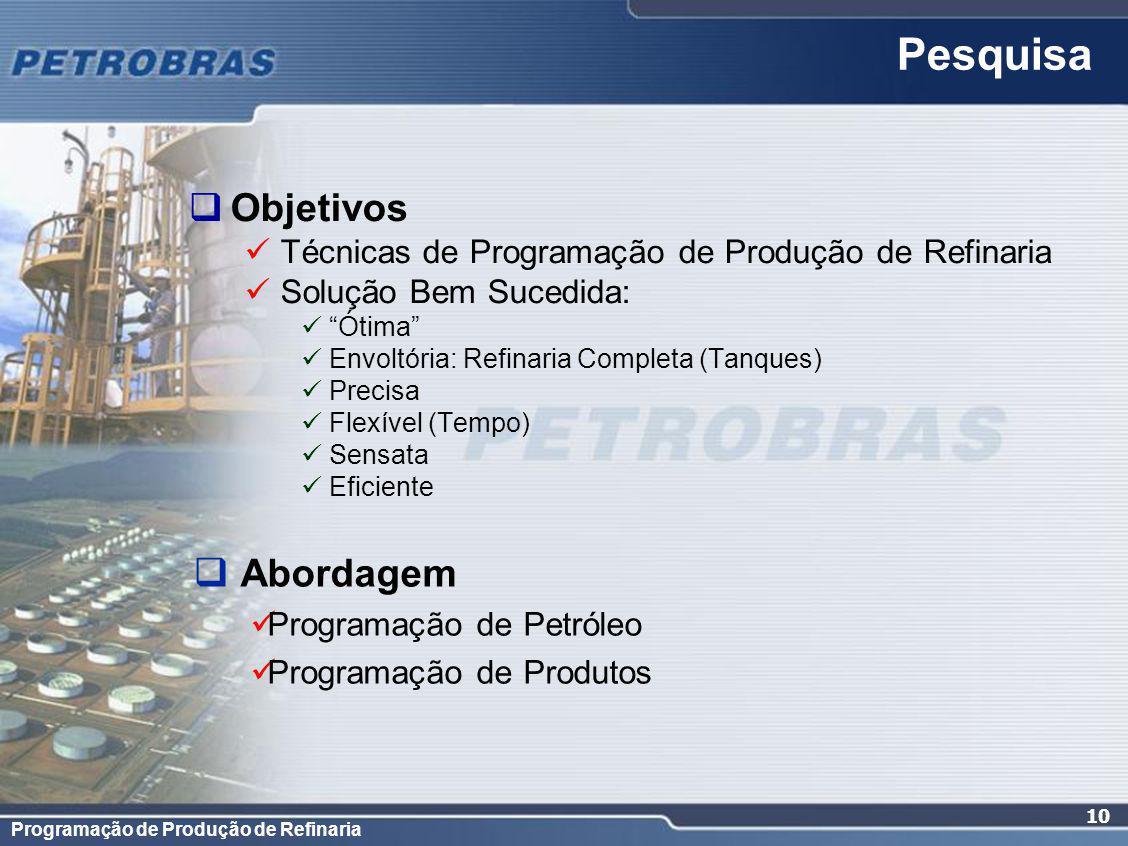 Programação de Produção de Refinaria 10 Pesquisa Objetivos Técnicas de Programação de Produção de Refinaria Solução Bem Sucedida: Ótima Envoltória: Re
