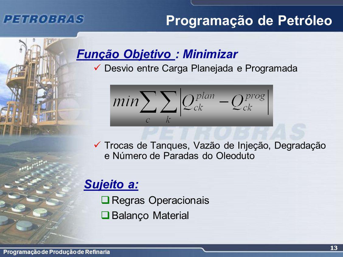Programação de Produção de Refinaria 13 Função Objetivo : Minimizar Desvio entre Carga Planejada e Programada Trocas de Tanques, Vazão de Injeção, Deg
