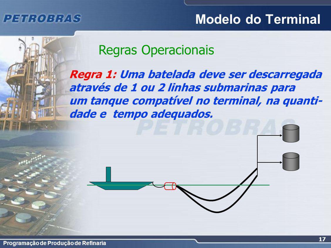 Programação de Produção de Refinaria 17 Regras Operacionais Regra 1: Uma batelada deve ser descarregada através de 1 ou 2 linhas submarinas para um tanque compatível no terminal, na quanti- dade e tempo adequados.
