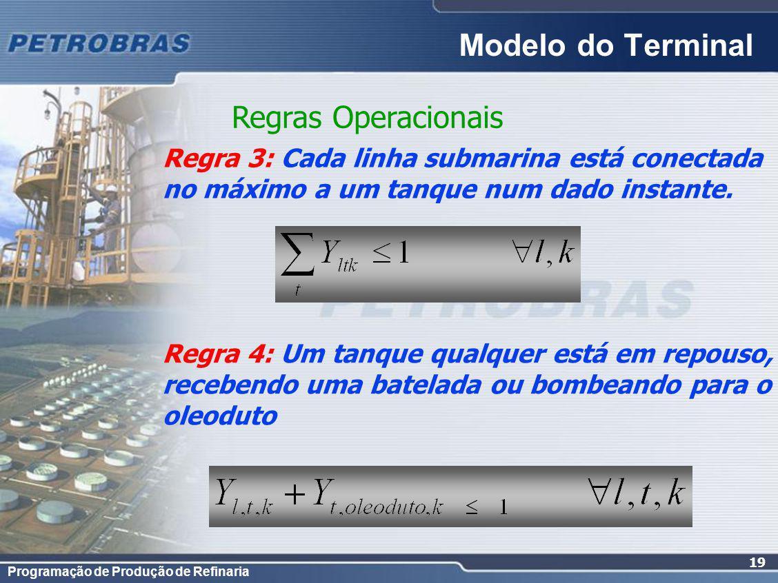 Programação de Produção de Refinaria 19 Regras Operacionais Regra 4: Um tanque qualquer está em repouso, recebendo uma batelada ou bombeando para o oleoduto Modelo do Terminal Regra 3: Cada linha submarina está conectada no máximo a um tanque num dado instante.