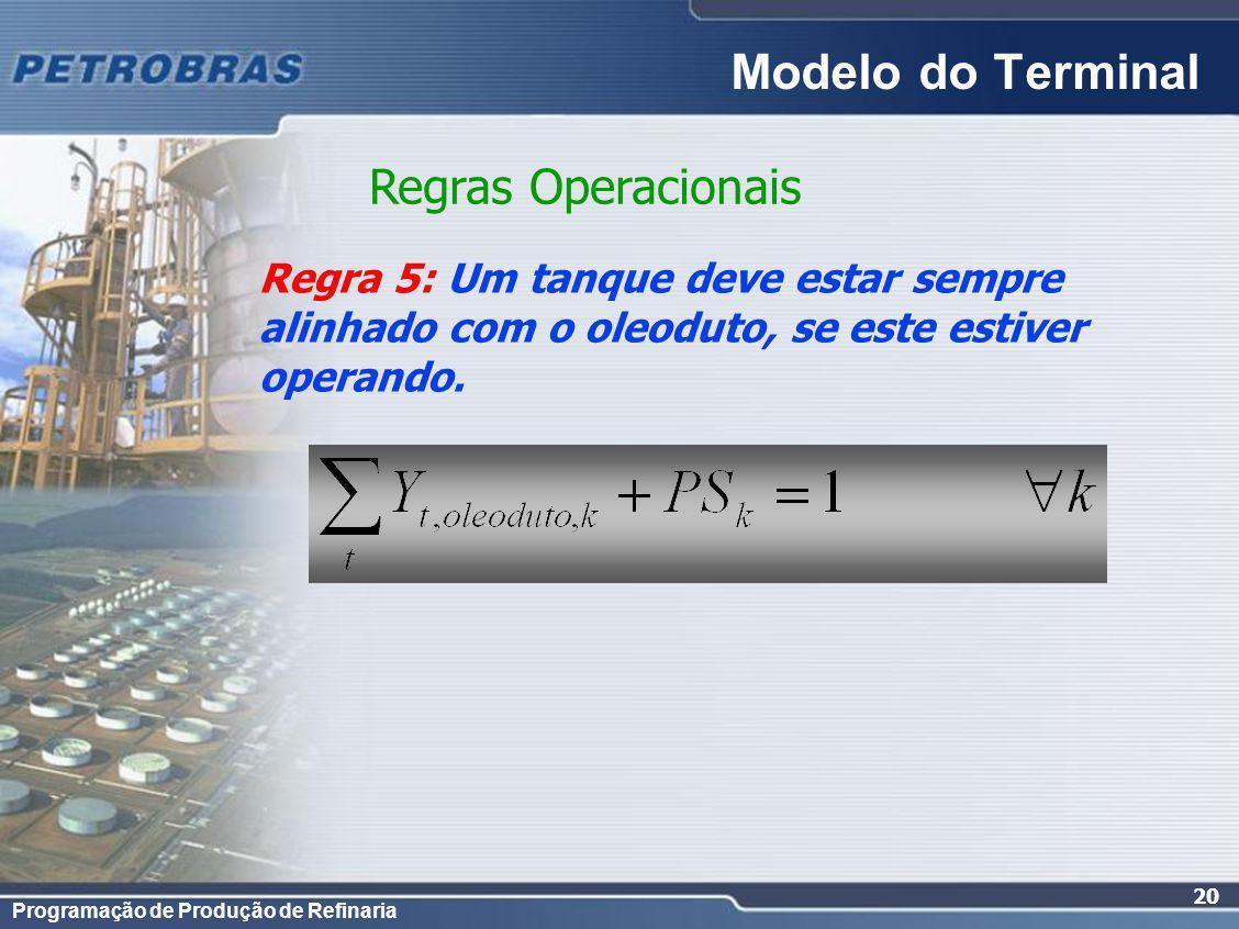 Programação de Produção de Refinaria 20 Regras Operacionais Regra 5: Um tanque deve estar sempre alinhado com o oleoduto, se este estiver operando. Mo