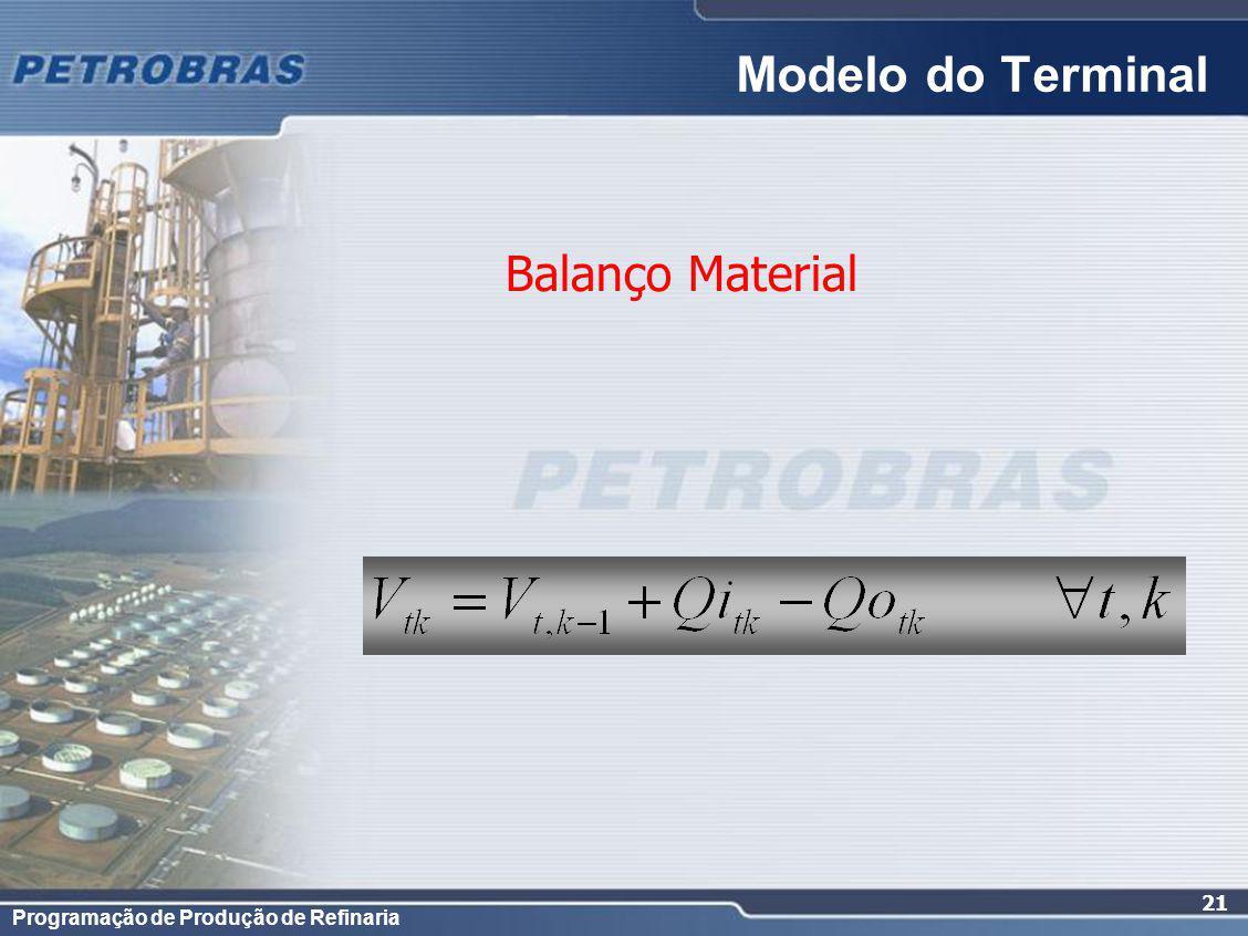 Programação de Produção de Refinaria 21 Balanço Material Modelo do Terminal