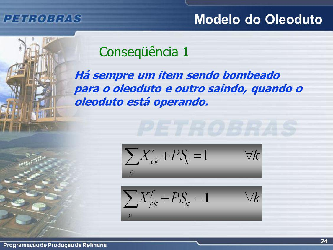 Programação de Produção de Refinaria 24 Há sempre um item sendo bombeado para o oleoduto e outro saindo, quando o oleoduto está operando. Modelo do Ol