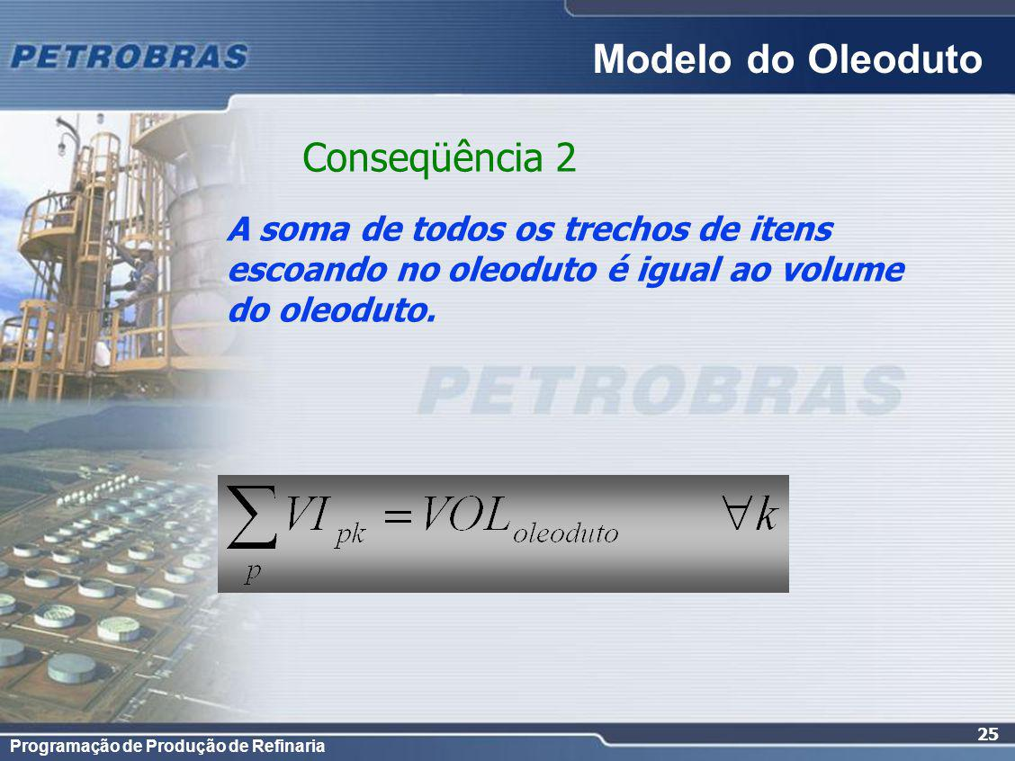 Programação de Produção de Refinaria 25 A soma de todos os trechos de itens escoando no oleoduto é igual ao volume do oleoduto. Modelo do Oleoduto Con