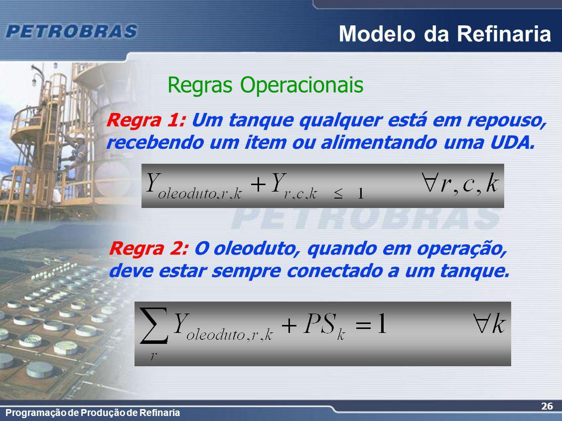 Programação de Produção de Refinaria 26 Regra 1: Um tanque qualquer está em repouso, recebendo um item ou alimentando uma UDA. Modelo da Refinaria Reg