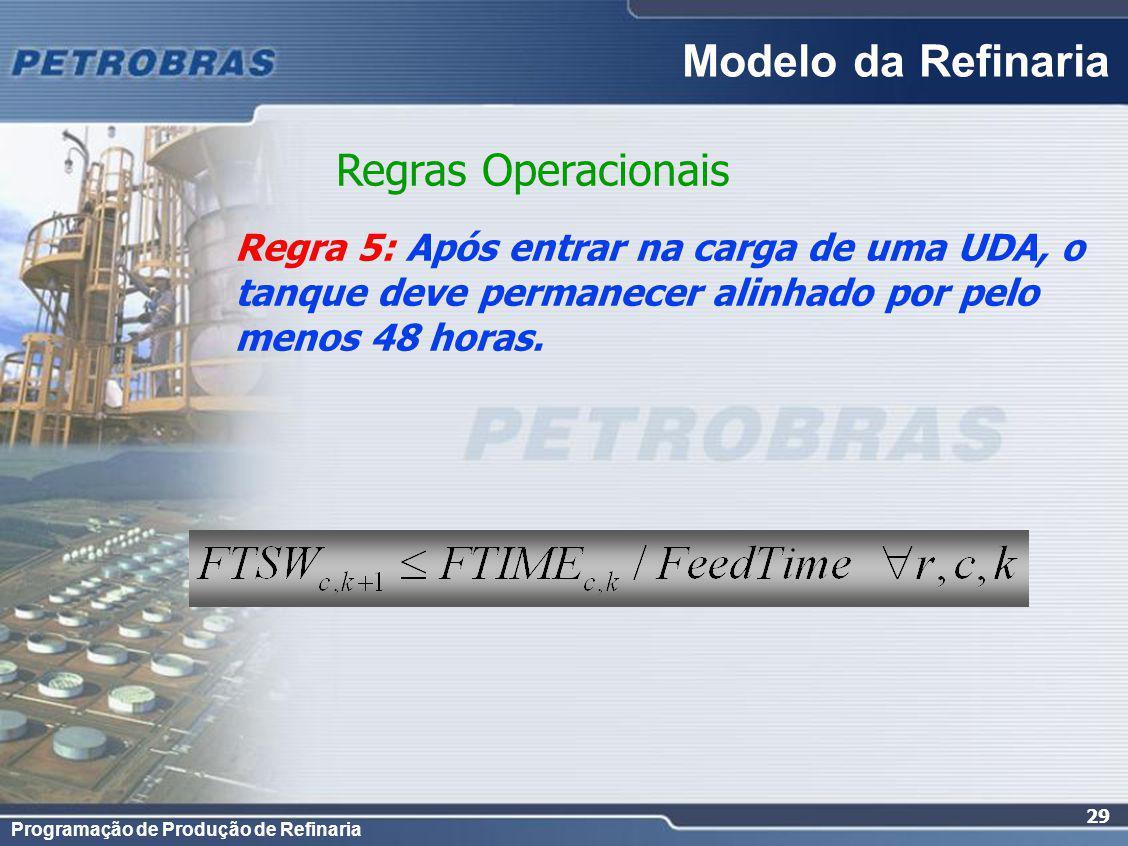 Programação de Produção de Refinaria 29 Regra 5: Após entrar na carga de uma UDA, o tanque deve permanecer alinhado por pelo menos 48 horas. Regras Op