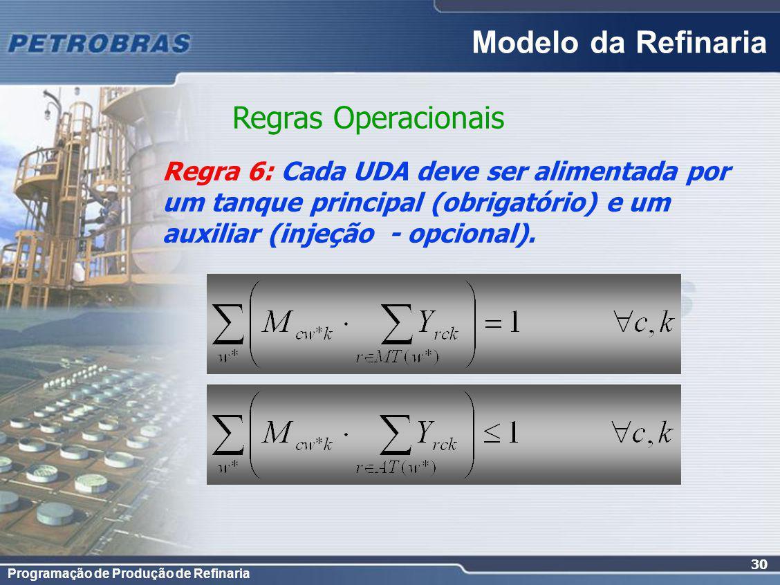 Programação de Produção de Refinaria 30 Regra 6: Cada UDA deve ser alimentada por um tanque principal (obrigatório) e um auxiliar (injeção - opcional)