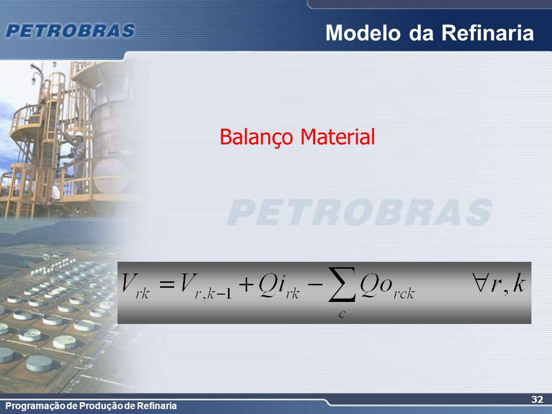 Programação de Produção de Refinaria 32 Modelo da Refinaria Balanço Material