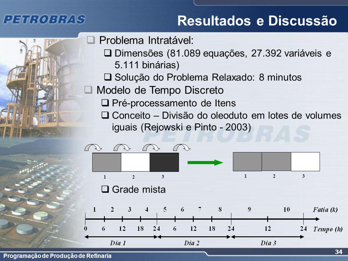 Programação de Produção de Refinaria 34 Resultados e Discussão Problema Intratável: Dimensões (81.089 equações, 27.392 variáveis e 5.111 binárias) Solução do Problema Relaxado: 8 minutos Modelo de Tempo Discreto Pré-processamento de Itens Conceito – Divisão do oleoduto em lotes de volumes iguais (Rejowski e Pinto - 2003) Grade mista 12 3 12 3